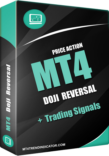 Doji and Pin bar Reversal indicator cover