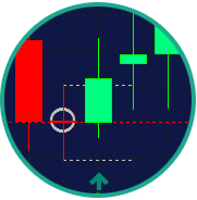 doji and pin bar indicator