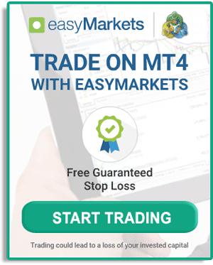 mt4 trend indicator