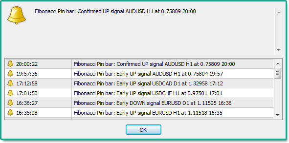 Fibonacci alerts