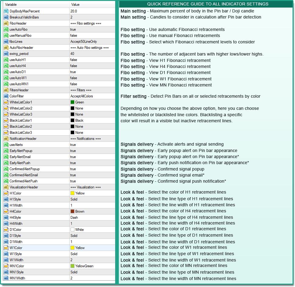 Fibonacci indicator settings