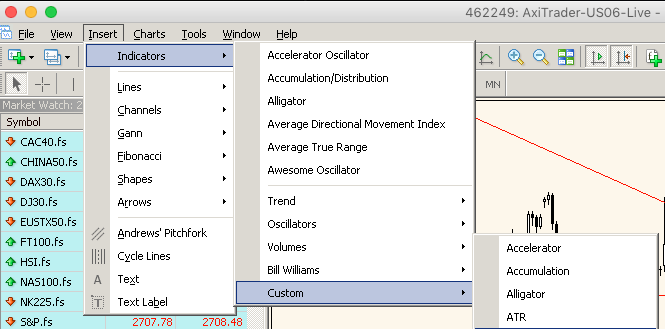 General Help Archives - MT4 Trend Indicator